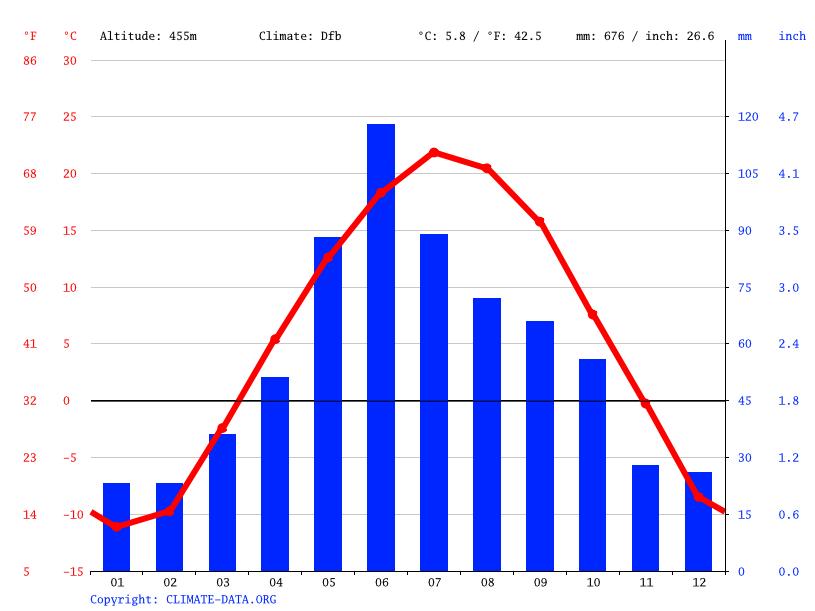 Average annual rainfall singleton nsw