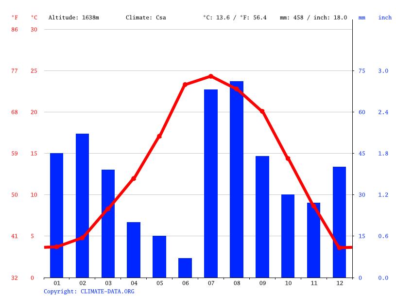 Temperature In Miami Beach In January