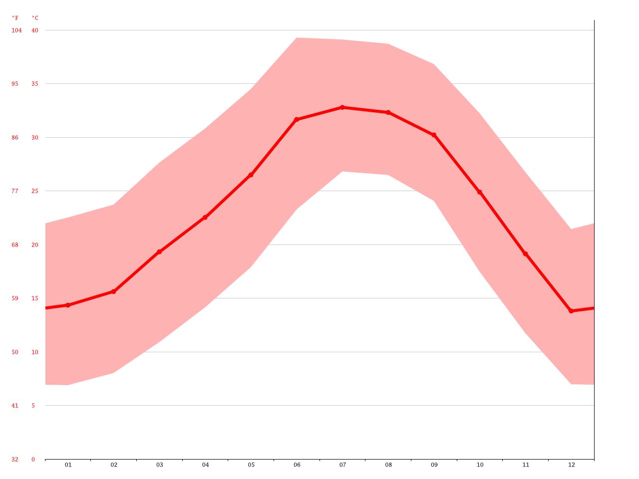 Spring valley arizona demographics gay lesbian index